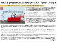 東風日産と販売店がGoFunネットワーク加入、そのシステムは?のキャプチャー