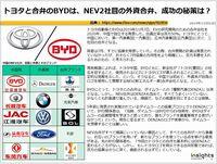 トヨタと合弁のBYDは、NEV2社目の外資合弁、成功の秘策は?のキャプチャー