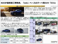 NIOが量販第三弾発表、「es6」ベースのクーペ風SUV「EC6」のキャプチャー