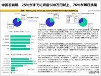 中国若者層、25%がすでに資産500万円以上、76%が毎日残業のキャプチャー