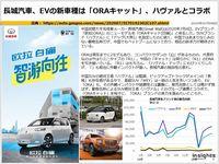長城汽車、EVの新車種は「ORAキャット」、ハヴァルとコラボのキャプチャー