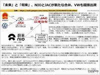 「未来」と「将来」、NIOとJACが新たな合弁、VWも間接出資のキャプチャー