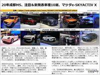 20年成都MS、注目&新発表車種10選、マツダe-SKYACTIV Xのキャプチャー
