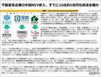不動産系企業の中国NEV参入、すでに10社約6兆円も前途多難かのキャプチャー