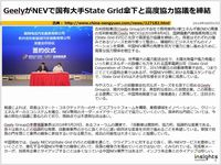 GeelyがNEVで国有大手State Grid傘下と高度協力協議を締結のキャプチャー