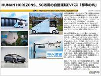 HUMAN HORIZONS、5G活用の自動運転EVバス「都市の帆」のキャプチャー