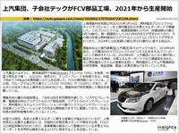 上汽集団、子会社テックがFCV部品工場、2021年から生産開始のキャプチャー