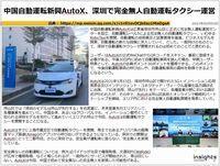 中国自動運転新興AutoX、深圳で完全無人自動運転タクシー運営のキャプチャー