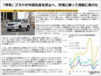 「神車」プラドが中国生産を停止へ、市場に勝って規制に負けたのキャプチャー