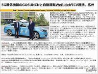 5G通信機器のGOSUNCNと自動運転WeRideがICV連携、広州のキャプチャー