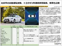 北京市の自動運転実験、トヨタが2年連続資格獲得、車両も公開のキャプチャー