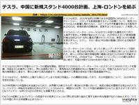 テスラ、中国に新規スタンド4000台計画、上海-ロンドンを結ぶのキャプチャー