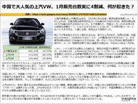 中国で大人気の上汽VW、1月販売台数実に4割減、何が起きた?のキャプチャー