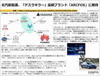 北汽新能源、「テスラキラー」高級ブランド「ARCFOX」に期待のキャプチャー