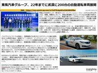 東風汽車グループ、22年までに武漢に200台の自動運転車両展開のキャプチャー