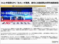 5Gと中国版GPS「北斗」が連携、雄安に自動運転の研究機関創設のキャプチャー