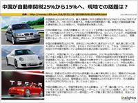 中国が自動車関税25%から15%へ、現地での話題は?のキャプチャー
