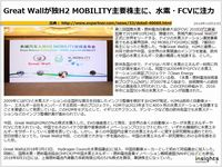Great Wallが独H2 MOBILITY主要株主に、水素・FCVに注力のキャプチャー