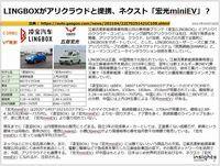 LINGBOXがアリクラウドと提携、ネクスト「宏光miniEV」?のキャプチャー