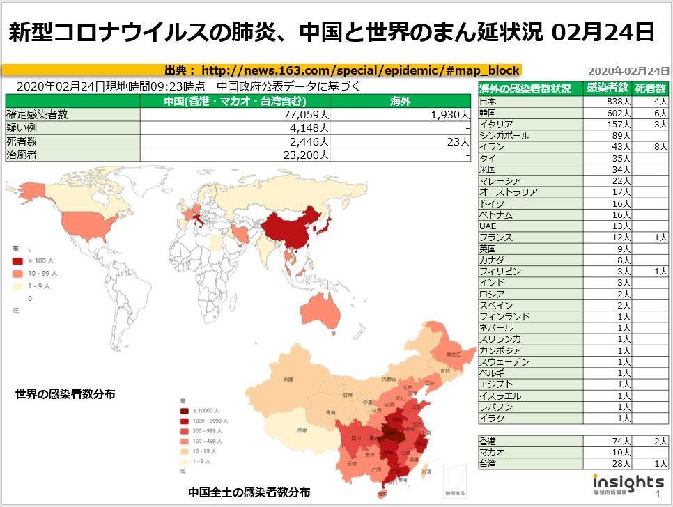 20200224新型コロナウイルスの肺炎、中国におけるまん延状況
