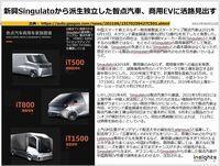 新興Singulatoから派生独立した智点汽車、商用EVに活路見出すのキャプチャー