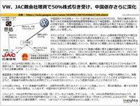 VW、JAC親会社増資で50%株式引き受け、中国依存さらに深化のキャプチャー