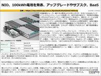 NIO、100kWh電池を発表、アップグレードやサブスク、BaaSのキャプチャー