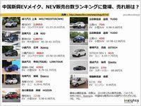 中国新興EVメイク、NEV販売台数ランキングに登場、売れ筋は?のキャプチャー