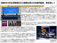 宝能NEVが広州開発区から戦略出資2000億円獲得、巻き返し?のキャプチャー