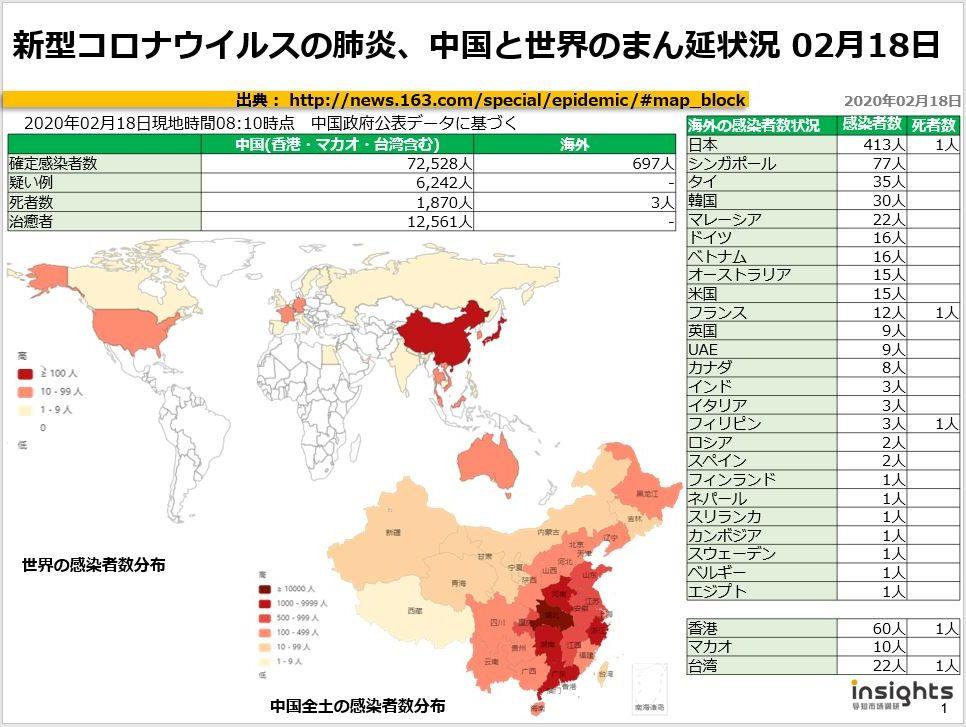 20200218新型コロナウイルスの肺炎、中国におけるまん延状況