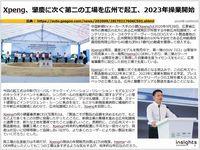Xpeng、肇慶に次ぐ第二の工場を広州で起工、2023年操業開始のキャプチャー
