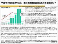 中国NEV補助金2年延長、地方補助は実質復活も効果は限定的?のキャプチャー