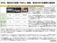 BYD、独自HEV技術「DM-i」発表、実はPHEVも価格に優位性のキャプチャー