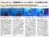 China EV 21、中国新興EVメーカーのNEV・ICVの現状と今後のキャプチャー