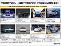 中国現地で選出、上海MSで発表された「中国製ICV注目8車種」のキャプチャー