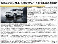 新興EVのWELTMEISTERがデリバリー大手Meituanと戦略提携のキャプチャー