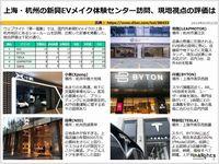 上海・杭州の新興EVメイク体験センター訪問、現地視点の評価はのキャプチャー