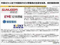 中国HEV人気で中国勢がHEV用電池の生産を加速、契約獲得多数のキャプチャー
