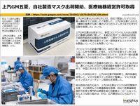 上汽GM五菱、自社製造マスク出荷開始、医療機器経営許可取得のキャプチャー