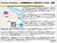 Horizon Robotics、上海臨港新区に30億元投じてR&D・製造のキャプチャー