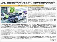 上海、自動運転への取り組み2年、試験から具体的な応用へのキャプチャー