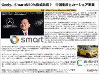 Geely、Smartの50%株式取得? 中国生産とカーシェア事業のキャプチャー