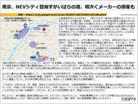 南京、NEVシティ目指すがいばらの道、相次ぐメーカーの倒産ものキャプチャー