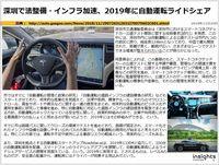 深圳で法整備・インフラ加速、2019年に自動運転ライドシェアのキャプチャー