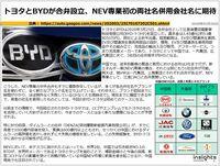 トヨタとBYDが合弁設立、NEV専業初の両社名併用会社名に期待のキャプチャー