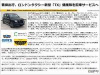 曹操出行、ロンドンタクシー新型「TX」健康版を配車サービスへのキャプチャー