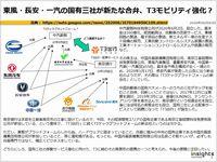東風・長安・一汽の国有三社が新たな合弁、T3モビリティ強化?のキャプチャー