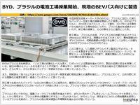 BYD、ブラジルの電池工場操業開始、現地のBEVバス向けに製造のキャプチャー