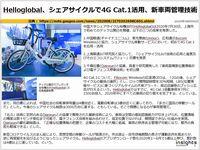 Helloglobal、シェアサイクルで4G Cat.1活用、新車両管理技術のキャプチャー