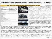 中国新興EVのBYTONが末期症状、従業員賃金未払い、工場停止のキャプチャー